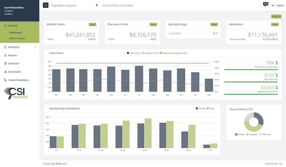 CSI Dashboard for Data Analytics and Healthcare Screenshot